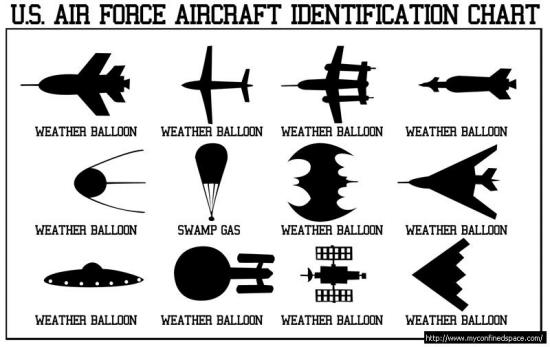 US Airforce offical aircraft ID Chart.jpg